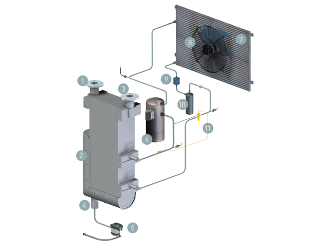 Component layout of SECOTEC TF energy-saving refrigeration dryers